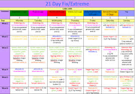 21 day fix extreme meal plan and update week 2