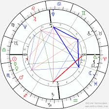 Diana Astrology Chart Diana Dors Birth Chart Horoscope Date Of Birth Astro