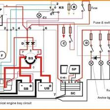 gm wiring diagrams for dummies nilzanet electrical wiring diagrams electrical circuit diagram engine diagram