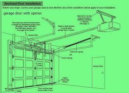 sectional garage door installation garage door opener installation instructions doors sears garage door opener installation instructions