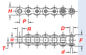 Drive Chain Size Chart Hollow Pin Chain Hp Roller Chains Usa Roller Chain