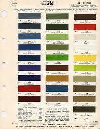 Paint Codes For The 971 Dodge Car Paint Colors Car