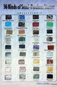 Dichroscope Color Chart Dichroscope Color Chart Equipment