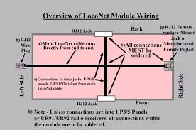 ottawa valley ho trak handbook module standards h when facing the front of a conventional module the right hand end of the main loconet cable will terminate in an rj12 female connection either a