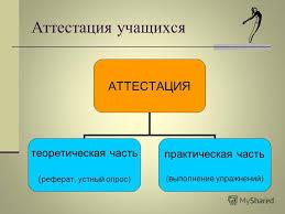 Презентация на тему Особенности проведения уроков физической  7 Аттестация учащихся АТТЕСТАЦИЯ теоретическая часть реферат устный опрос практическая часть выполнение упражнений