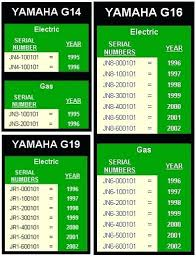 yamaha g1 wiring harness schematic wiring diagram fabulous wiring