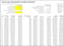 Auto Loan Payoff Calculator Extra Payments Amortization Schedule Calculator Excel Formula With Extra Payments