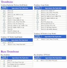 Yamaha French Horn Mouthpiece Chart True To Life Yamaha Saxophone Mouthpiece Comparison Chart