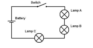 yr8sciencestcaths energy light sound and electricity external image cub electricity lesson05 fig4 jpg the circuit diagram below shows 2 globes in parallel plus