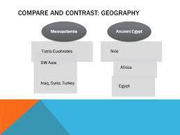 Compare And Contrast Mesopotamia And Egypt Grudge Ball Ancient Egypt Ppt Video Online Download