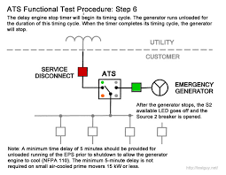 ats mts testing and maintenance guide testguy electrical emergency power transfer switch test step by step