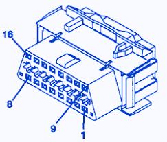 dodge avenger es 1999 pin out fuse box block circuit breaker dodge avenger es 1999 pin out fuse box block circuit breaker diagram