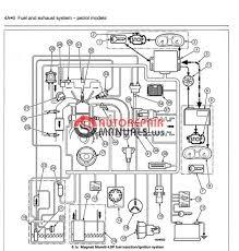 citroen berlingo wiring diagram pdf citroen image peugeot partner wiring diagram pdf peugeot image on citroen berlingo wiring diagram pdf