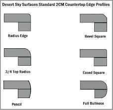 countertop edge detail kitchen edge profiles chandler formica edge profiles quartz countertop edge profiles countertop edge