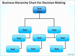 Powerpoint Hierarchy Templates Business Structure Chart Hierarchy For Decision Making Pleasing