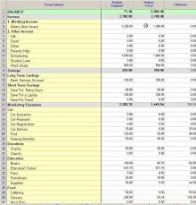 sample personal budget sample plan on whats needs to be on a student budget make my life