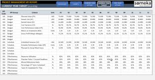 simple project management excel template project management excel sheet download with simple template free