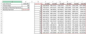 two variable data table in excel