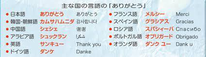 ありがとう 外国 語