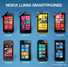 all nokia lumia phones. nokia windows 8 smartphones all lumia phones e