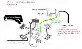 peugeot wiring diagrams moped wiki duck s simplified diagram