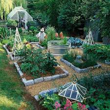 Small Picture Garden Bed Designs Garden ideas and garden design
