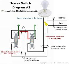 how to wire three way switches part 1 wire a 3 way light switch diagram threewayswiitchdiagram 2 3 way switch wiring diagram