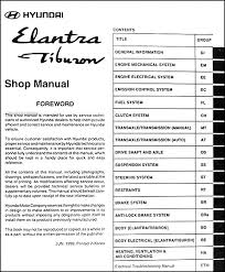 2000 hyundai elantra wiring schematic wiring diagram and hyundai excell wiring diagram diagrams and schematics