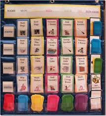 Veracious Best Kids Chore Chart Chores Chart Ideas Behavior