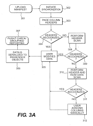 US20100145742A1 20100610 D00004 patent us20100145742 event management system with manifest on hotel management excel template