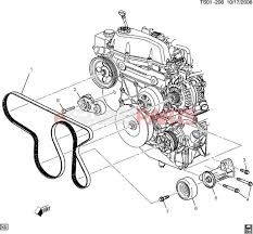 besides serpentine belt routing diagram on chevy 5 3 engine diagram ac belt diagram 2001 53 chevy 1500 2001 chevrolet silverado 1500 besides serpentine belt routing diagram on chevy 5 3 engine diagram