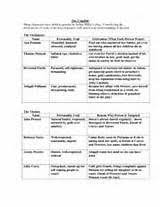 The Great Gatsby Character Chart Worksheet Answers 25 Best The Great Gatsby Images The Great Gatsby Gatsby