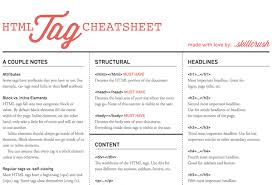 html reference sheet 7 cheat sheets every content creator and editor should bookmark