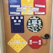 Zones Of Regulation Chart Teaching Self Control In Lower Elementary With Zones Of