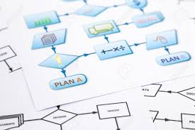 Flow Chart Of Business Plan Process With Arrows And Symbols In