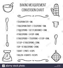 Baking Units Conversion Chart Kitchen Measurement Units
