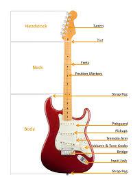 hsh wiring diagram wirdig telecaster wiring diagram on electric guitar hsh wiring diagram
