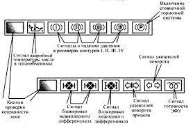 Блоки контрольных ламп