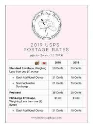 Postage Rates By Ounce Chart 55 True To Life Current Postal Rates Chart 2019