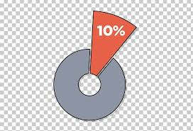 Percentage Brand Pie Chart Labor Png Clipart Abroad Angle