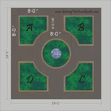 growingthehomegarden com vegetable garden layout vegetable garden design parterre