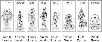Seven Lucky Gods Of JapanElement In Japanese