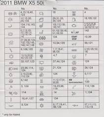 2003 bmw x5 e53 fuse diagram 2003 auto wiring diagram schematic 2003 bmw x5 fuse diagram vehiclepad on 2003 bmw x5 e53 fuse diagram