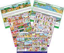 Buy Spectrum Mirror Coat Educational Charts Set Of 5 Set