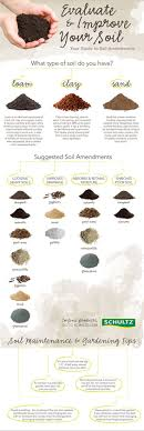 best garden soil. best 25+ soil type ideas on pinterest | garden soil, lawn and ph