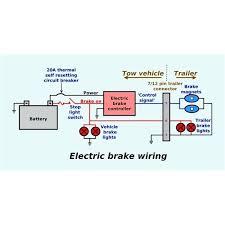 dexter electric trailer brake wiring diagram somurich com dexter electric trailer brake wiring diagram trailer brakes wiring diagram u2013 fharates info