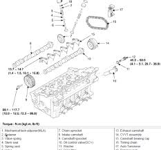 wiring diagram for hyundai i wiring wiring diagrams