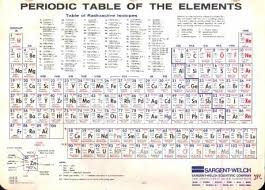 luxury sargent welch periodic table f18 on simple home design style with sargent welch periodic table