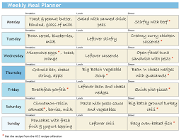 Planned Meals For A Week Weekly Diet Menu Under Fontanacountryinn Com