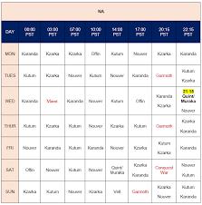 Bdo Boss Gear Failstack Chart Bdo Enhancement Chart 2019